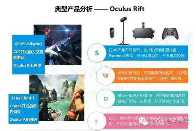 重磅:2016年VR游戏市场趋势研究报告 AR资讯 第9张
