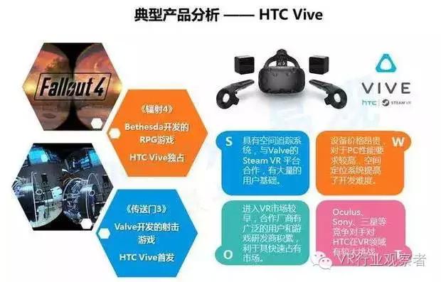 重磅:2016年VR游戏市场趋势研究报告 AR资讯 第10张