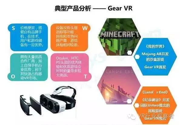重磅:2016年VR游戏市场趋势研究报告 AR资讯 第12张