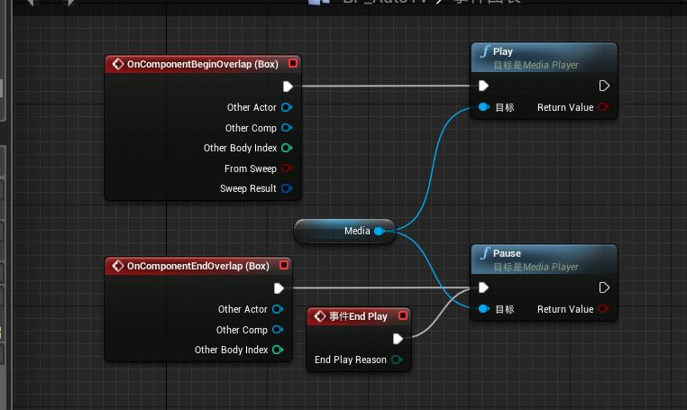 [UE4虚幻引擎教程]-004-蓝图的使用:样板间系列 资源教程 第14张