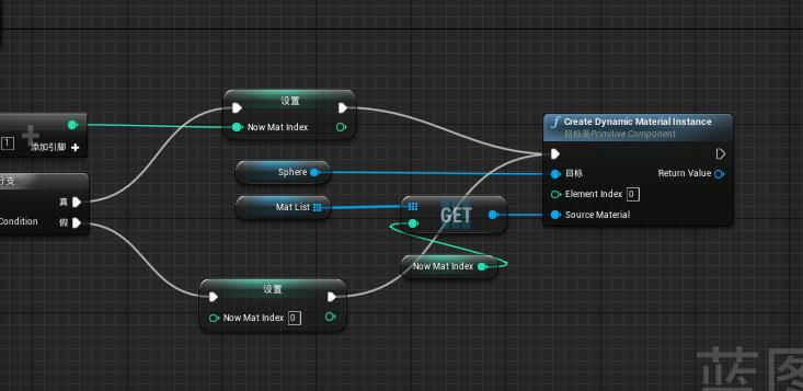 [UE4虚幻引擎教程]-004-蓝图的使用:样板间系列 资源教程 第17张