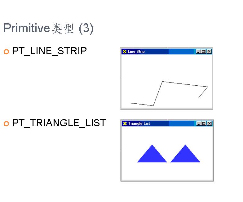 图形学基础教程02--顶点数据和SHADER寄存器 (带演示程序) 资源教程 第9张