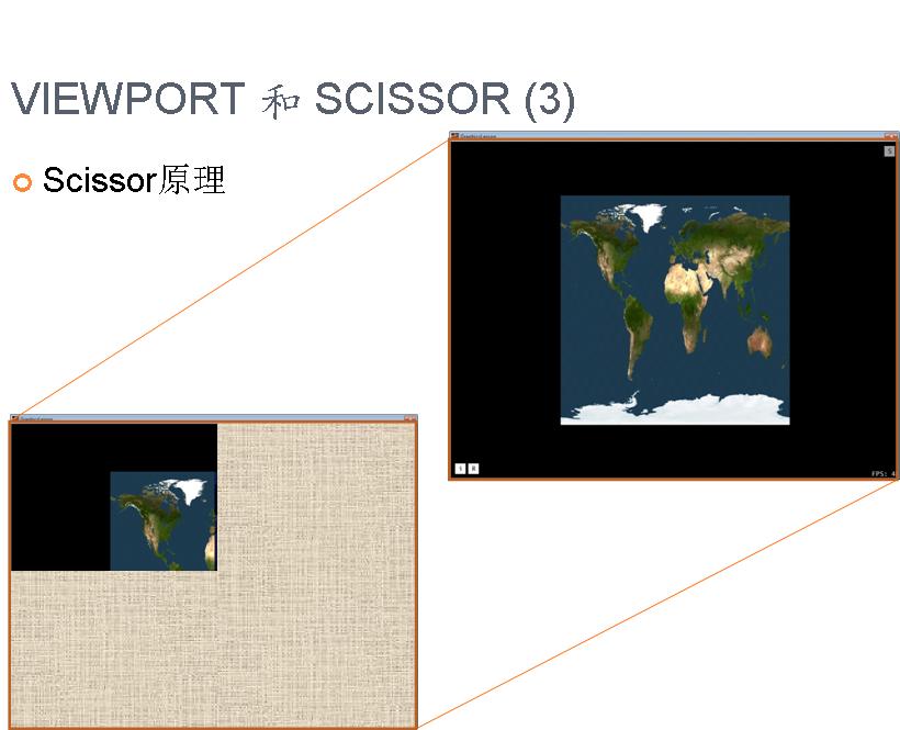 图形学基础教程06--渲染状态二 (带演示程序) 资源教程 第6张