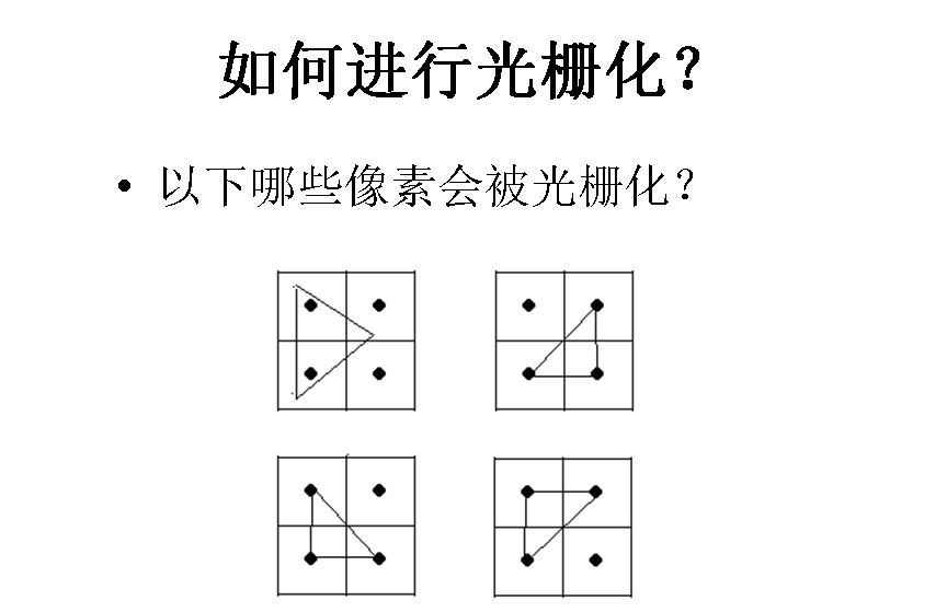 图形学基础教程08--光栅化原理 资源教程 第7张