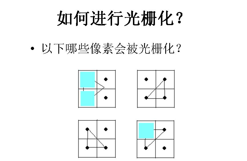 图形学基础教程08--光栅化原理 资源教程 第8张