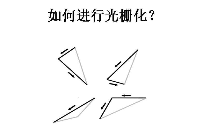 图形学基础教程08--光栅化原理 资源教程 第10张