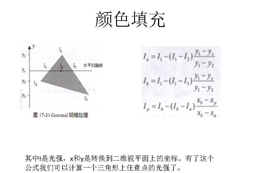 图形学基础教程08--光栅化原理 资源教程 第15张