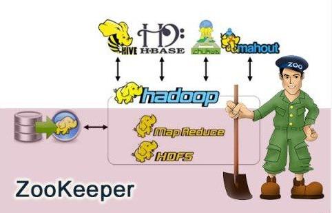 阿里云公司Hadoop研发的要求,看看人家需要什么样的人才?