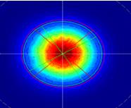 光纤机如何选择合适的高功率光纤激光器