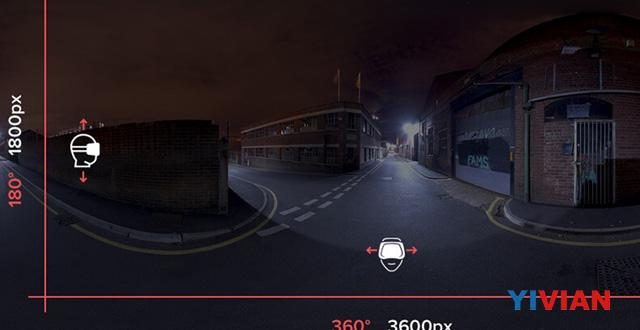 如何开启VR作品UI设计之路? AR资讯 第10张