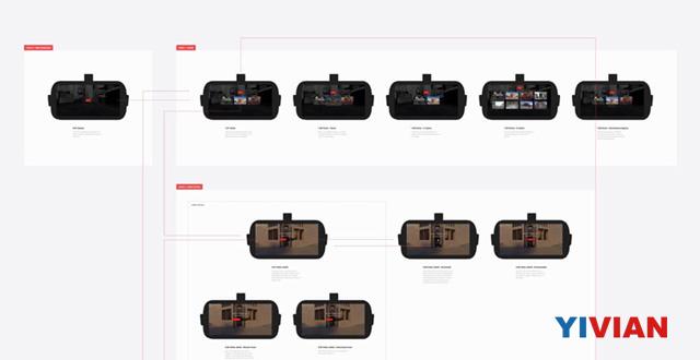 如何开启VR作品UI设计之路? AR资讯 第20张