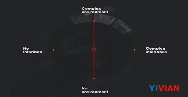 如何开启VR作品UI设计之路? AR资讯 第2张