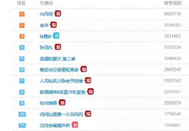 白百何婚内出轨刷爆网络,湖南台《歌手》竟成最大赢家!