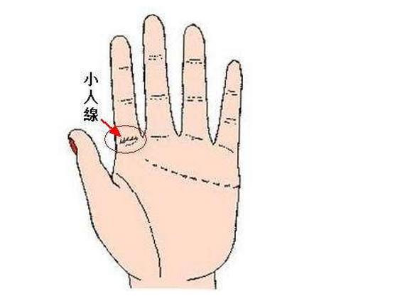 易行大师:解读手相中的小人纹所拥有的象征意义