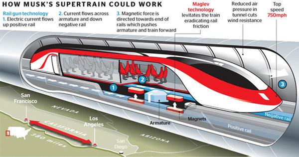 时速超飞机的高铁首测 这些车的速度hold住吗?