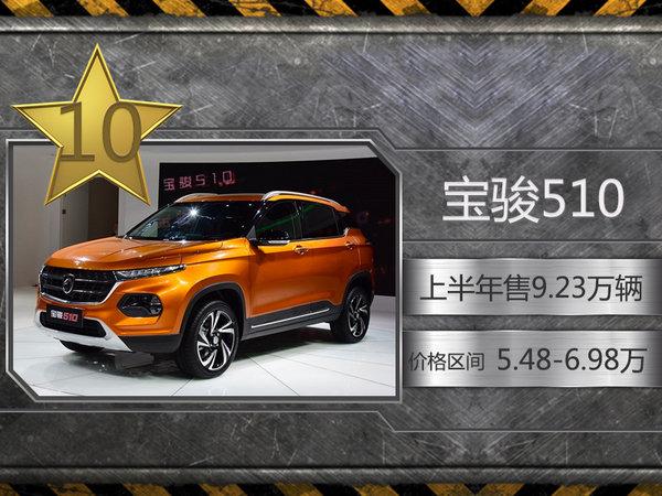 2017上半年SUV销量榜 中国品牌成最大赢家