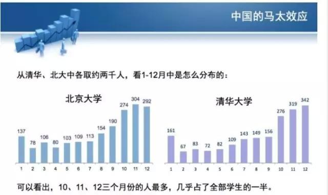 中国宝宝的7、8月危机