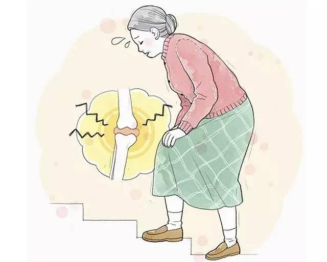 膝关节炎是一种以退行性病理改变为基础的疾患。多患于中老年人群,其症状多表现为膝盖红肿痛、上下楼梯痛、坐起立行时膝部酸痛不适等。也会有患者表现肿胀、弹响、积液等,如不及时治疗,则会引起关节畸形,残废。  一、膝关节炎产生的主要原因是什么? 关节的老化、膝关节长期磨损。  二、关节积液能抽么?会不会越抽越多? 对于抽积液是否能抽,目前医学界没有定论,对于膝盖肿胀特别明显的患者,抽取积液确实可以让关节变得更轻松,但这一方式只是暂时缓解,并不能从根本上消除肿胀的形成。而且经常抽积液,还容易导致关节腔内感染,但积液