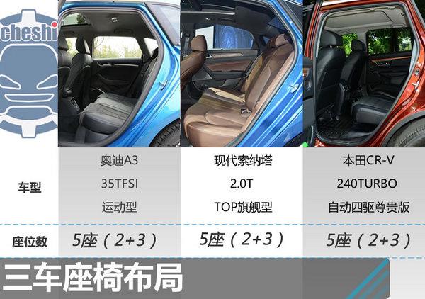 21万元的抉择 奥迪A3/现代索纳塔9/本田CR-V