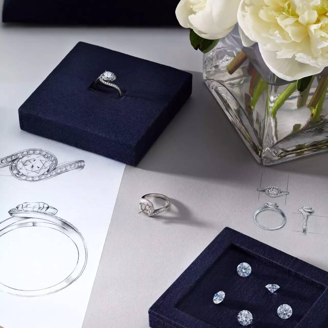 如何鉴定钻石的品质?真真的细致