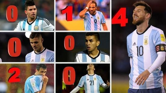 梅西再度封神,更加突显阿根廷存在问题,世界杯潘帕斯雄鹰难翱翔