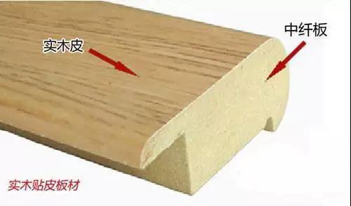 实木家具,你买对了吗?