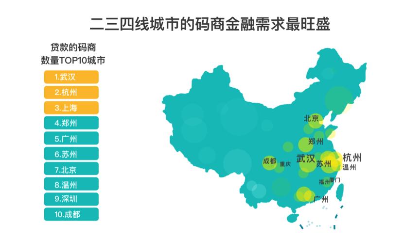 """6个月155万""""码商""""获网商银行贷款,杭州经营者获贷人数全国第二"""