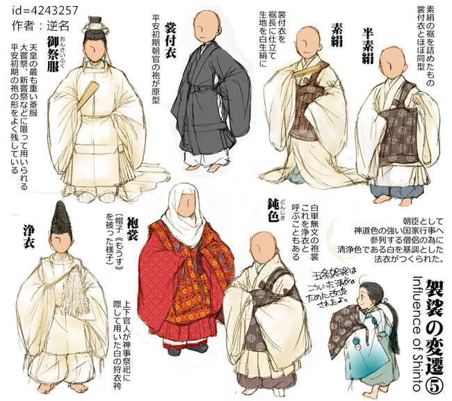 日式漫画人物服装的画法参考
