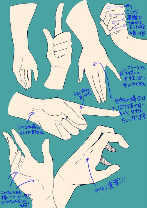 不同角度的手怎么画?这波素材你肯定需要!