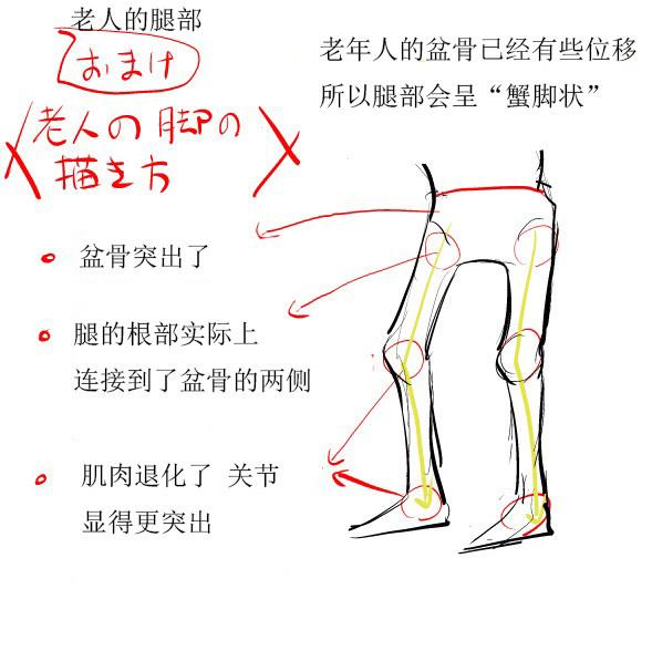 动漫人物中脚的画法,还有腿哦!