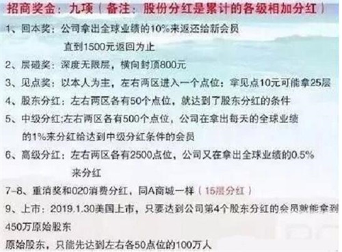 福建和甲疑似操作资金盘传销<wbr>返利制度朝令夕改