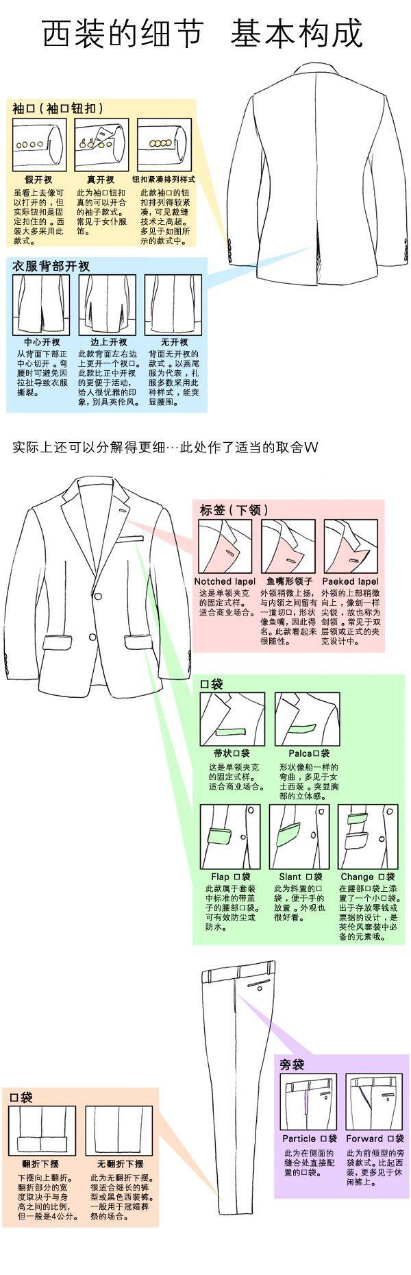 【推荐】男性西装与鞋子的画法—轻微课漫画学习区