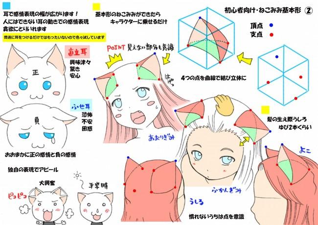 【绘画】猫化的画法技巧教程-轻微课绘画学习网