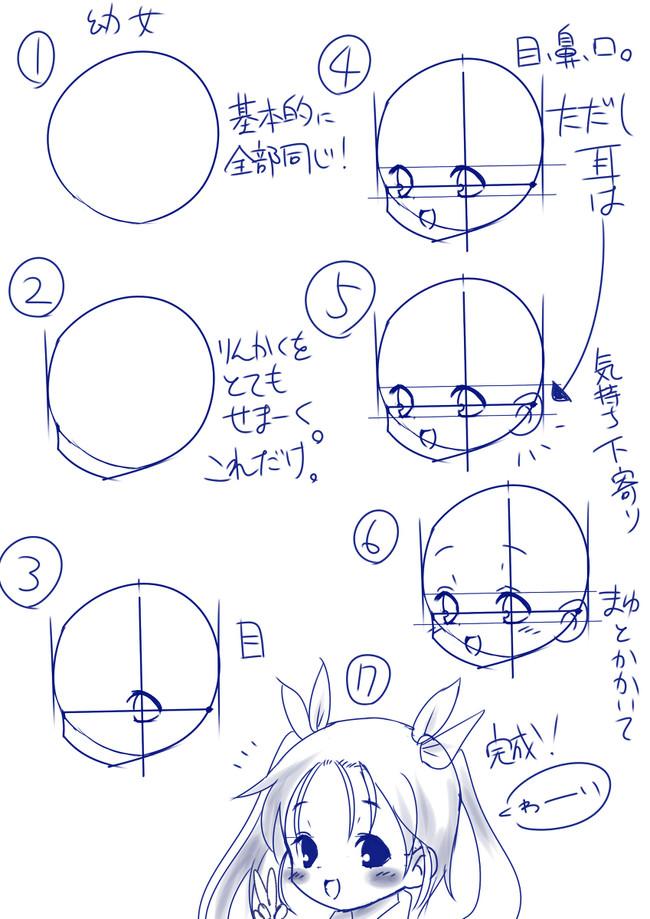【推荐】漫画人物五官比例画法—眼睛、鼻子、嘴巴、耳朵、头的绘画技巧