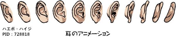 【推荐】动漫人物耳朵怎么画—轻微课二次元教程专区