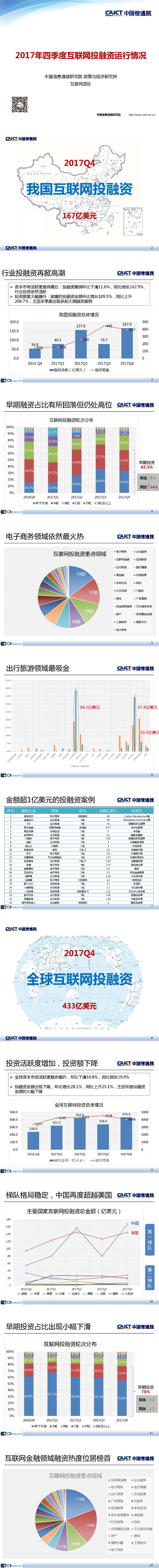 中国信通院:《2017年Q4互联网行业市场运行情况报告》(PPT)
