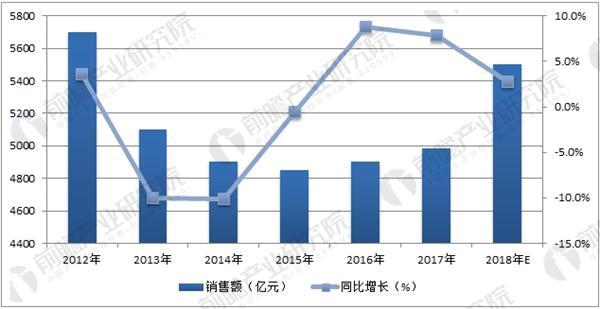 奢侈品消费客群加速年轻化,线上渠道迎新机遇(图)
