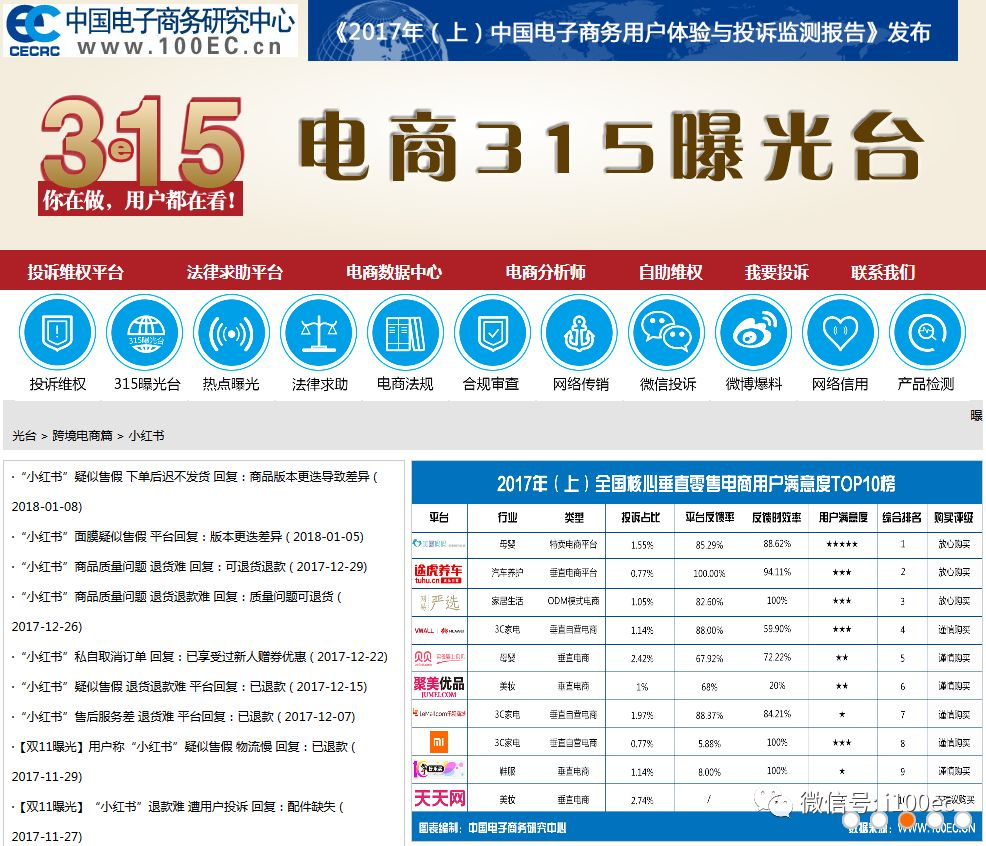 """消费者权益--【曝光台】""""小红书""""因疑似售假用户投诉不断"""