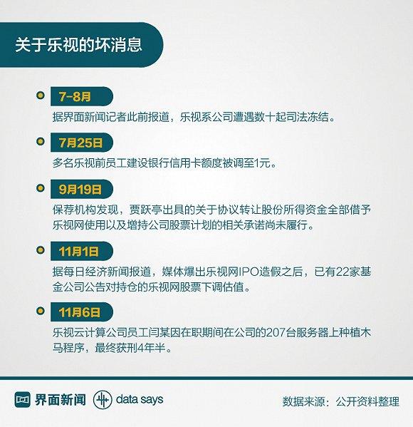 【信息图】贾跃亭出走180天都经历了什么