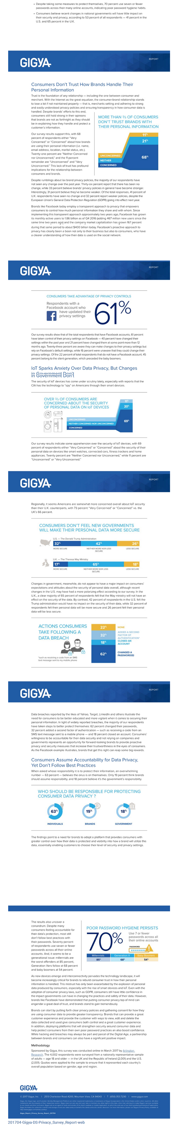 Gigya:《2017年消费者对隐私和安全态度报告》(全文)