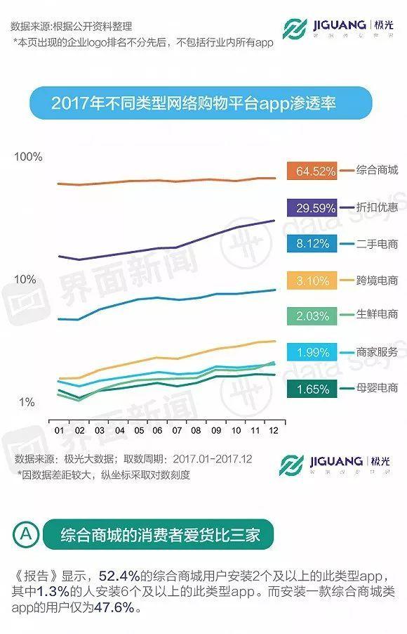 【信息图】移动电商将是网络零售的下半场