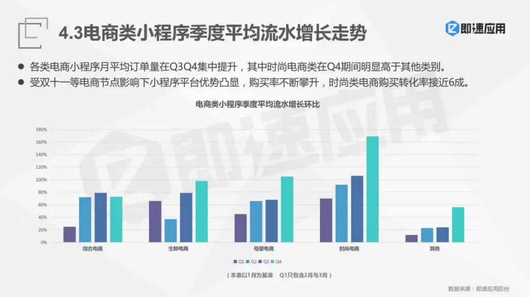 西安小程序开发公司