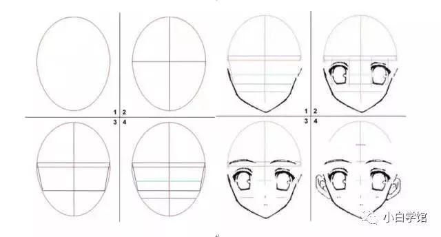 动漫绘画基础 一一 人物脸型绘画