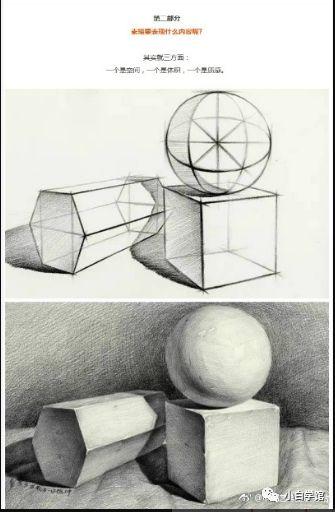 充分理解透视的基本规律即平行透视和成角透视,并把这些规律运用到