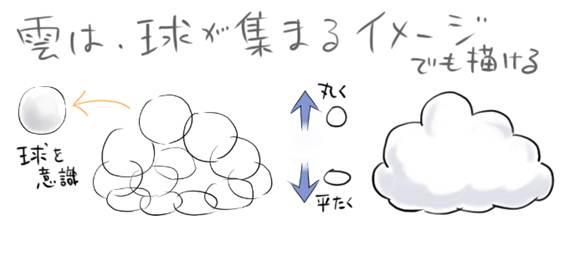 【推荐】CSP零基础漫画入门教程之笔刷的种类、上色方法—轻微课动漫设计专区