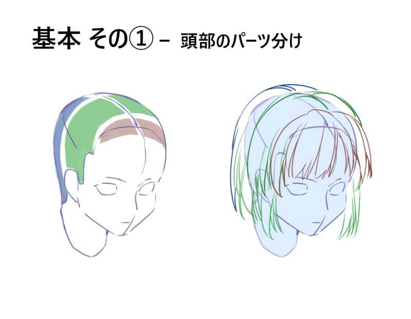 【推荐】动漫少女人物头发怎么画—轻微课漫画插画学习区