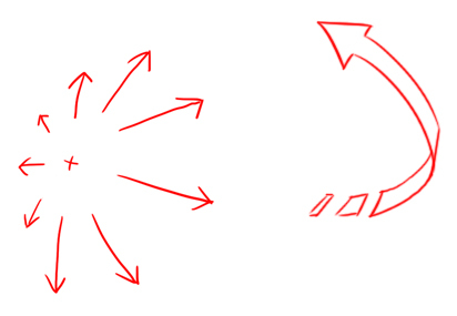 【推荐】特效是怎么画的?动漫特效画法—轻微课CG绘画专区