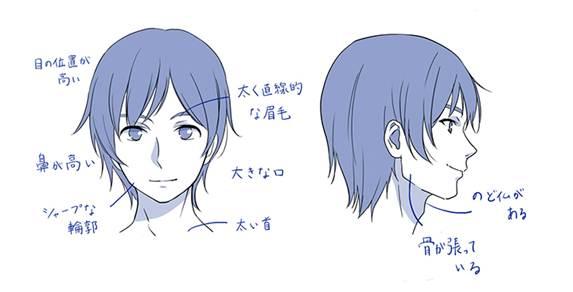 【动漫设计培训】动漫男生怎么画?画动漫男生的步骤图