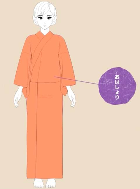 日系插画漫画学习教程之和服与浴衣