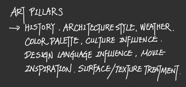 【推荐】游戏概念设计师修炼之路—轻微课原画学习专区